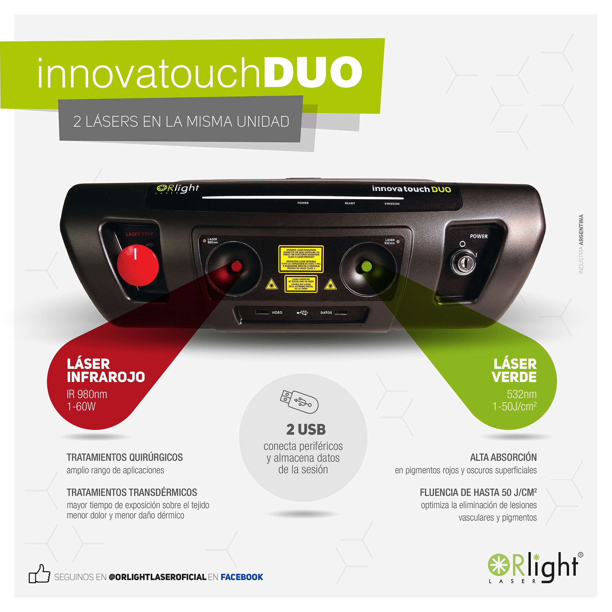 Innova Touch DUO - Longitudes de Onda