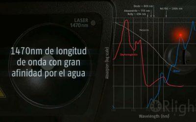 Innova Touch Duo en aplicaciones vasculares